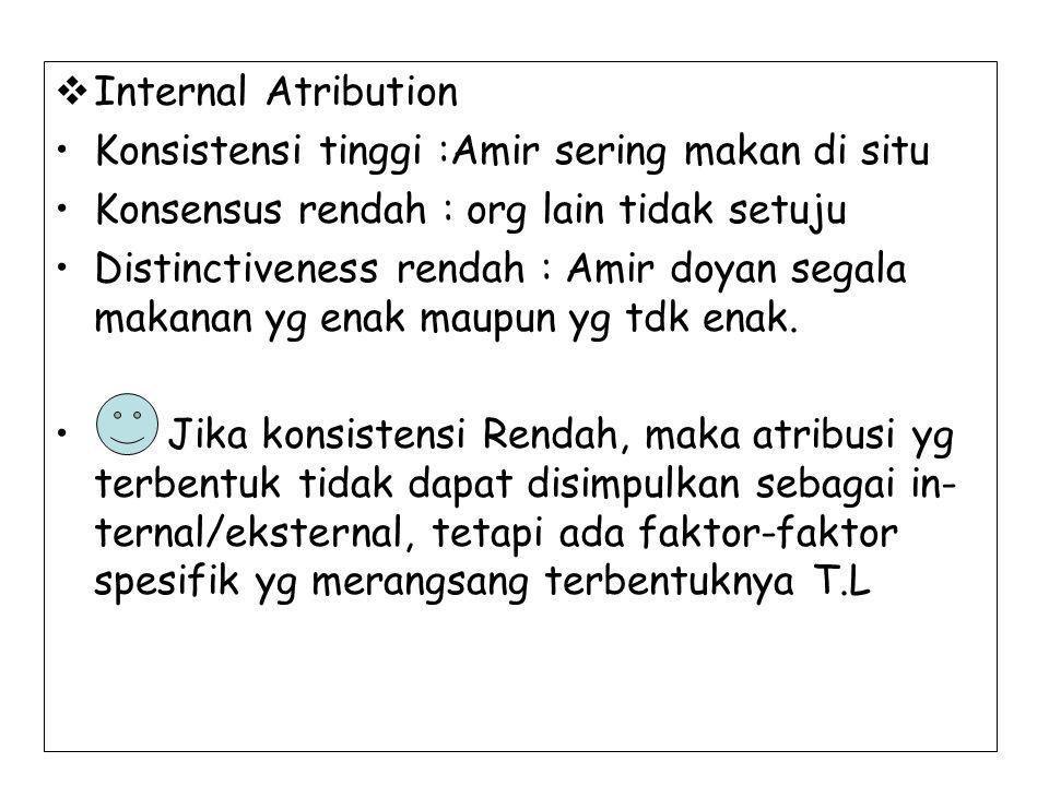 Internal Atribution Konsistensi tinggi :Amir sering makan di situ. Konsensus rendah : org lain tidak setuju.