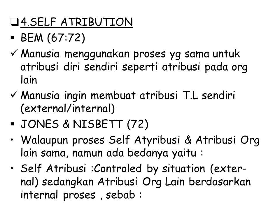 4.SELF ATRIBUTION BEM (67:72) Manusia menggunakan proses yg sama untuk atribusi diri sendiri seperti atribusi pada org lain.