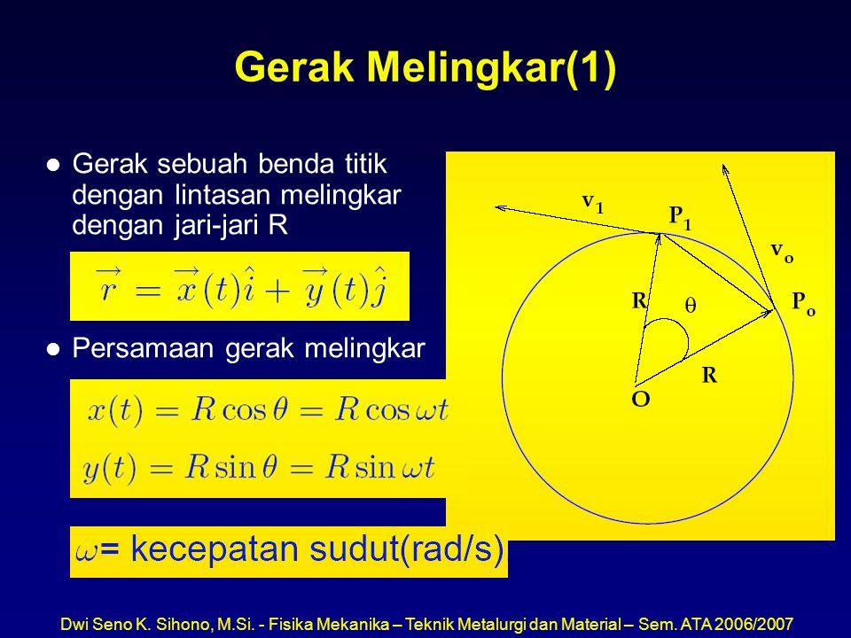 Gerak Melingkar(1) Gerak sebuah benda titik dengan lintasan melingkar dengan jari-jari R.