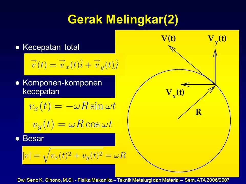 Gerak Melingkar(2) Kecepatan total Komponen-komponen kecepatan Besar