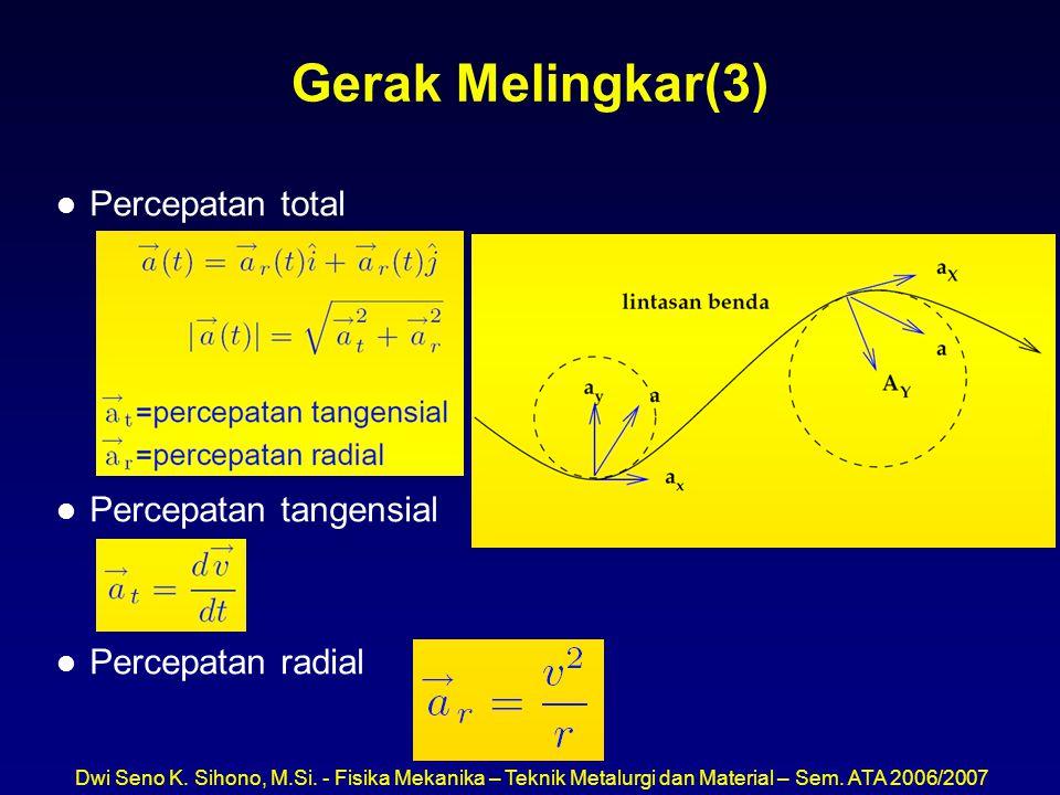Gerak Melingkar(3) Percepatan total Percepatan tangensial