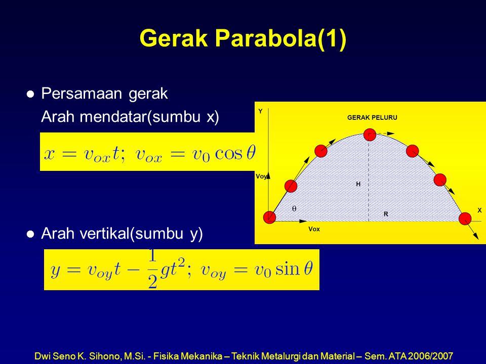 Gerak Parabola(1) Persamaan gerak Arah mendatar(sumbu x)