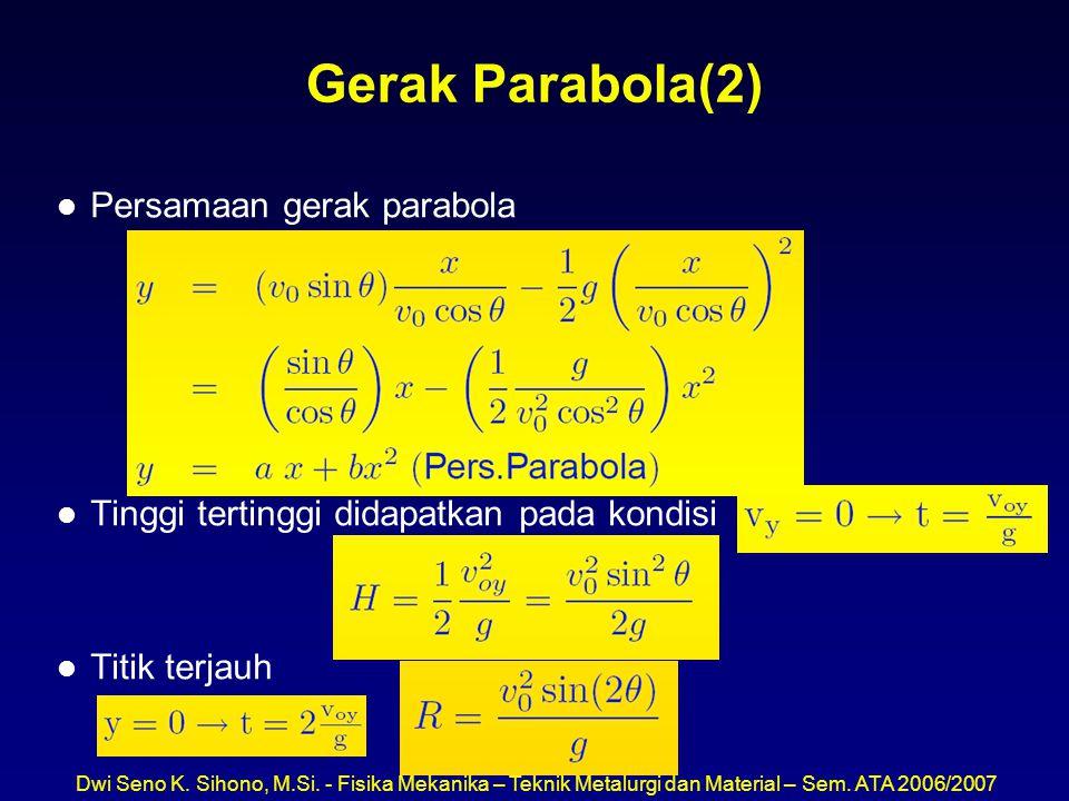 Gerak Parabola(2) Persamaan gerak parabola