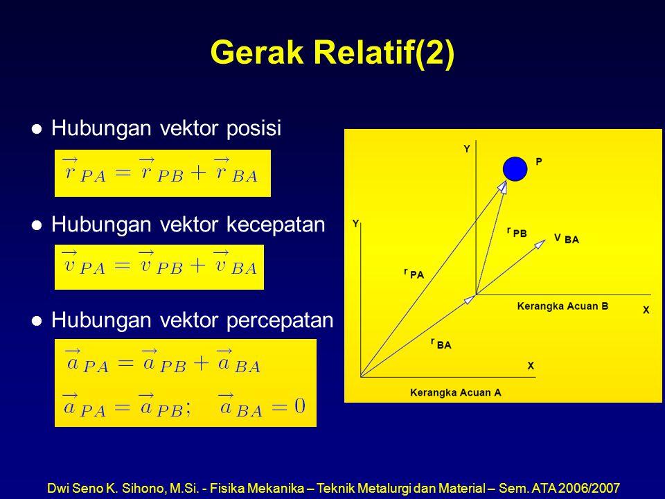 Gerak Relatif(2) Hubungan vektor posisi Hubungan vektor kecepatan