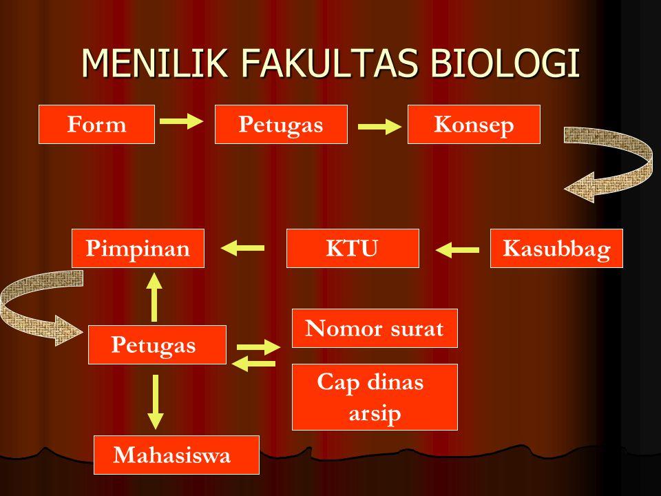 MENILIK FAKULTAS BIOLOGI