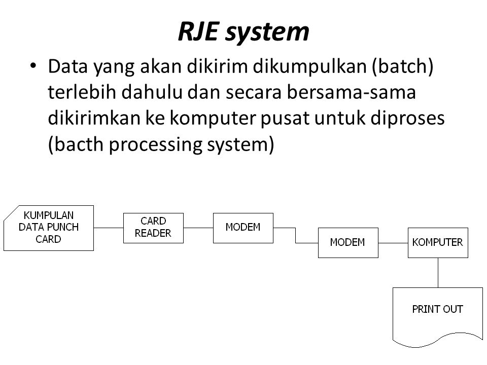 RJE system
