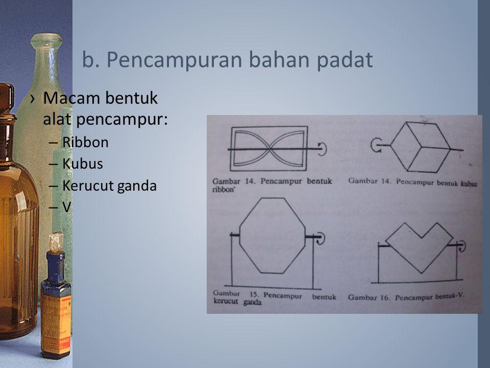 b. Pencampuran bahan padat