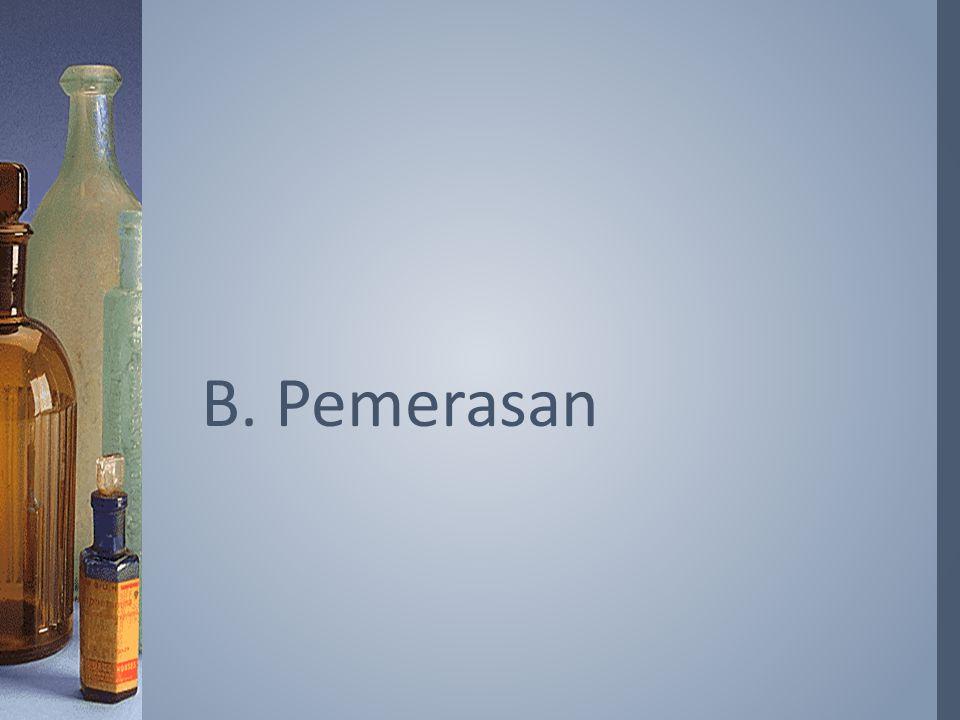 B. Pemerasan