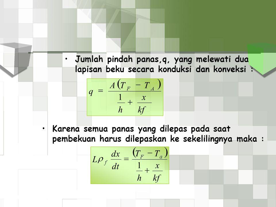 ( ) ( ) 1 kf x h T A q + - = kf x h T dt dx L + - = 1 r
