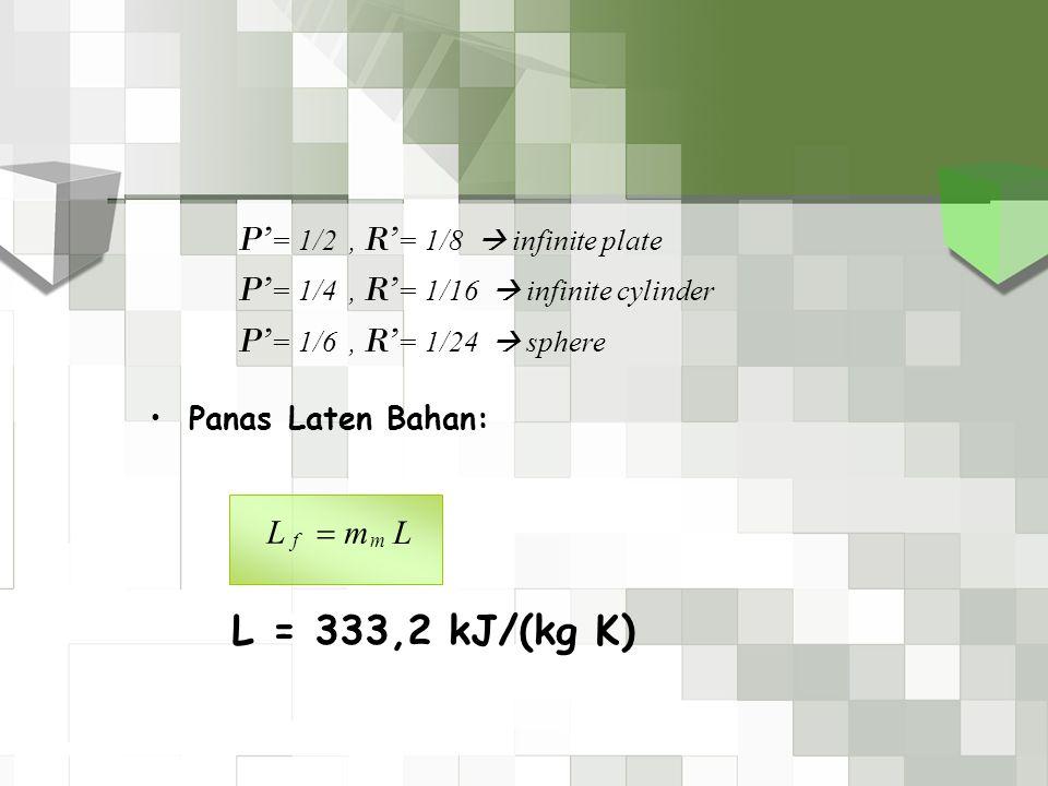 L = 333,2 kJ/(kg K) P'= 1/2 , R'= 1/8  infinite plate