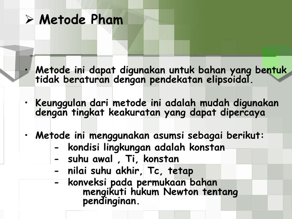 Metode Pham Metode ini dapat digunakan untuk bahan yang bentuk tidak beraturan dengan pendekatan elipsoidal.