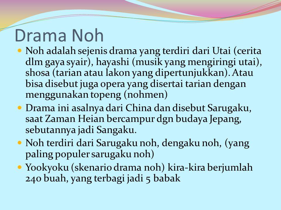 Drama Noh