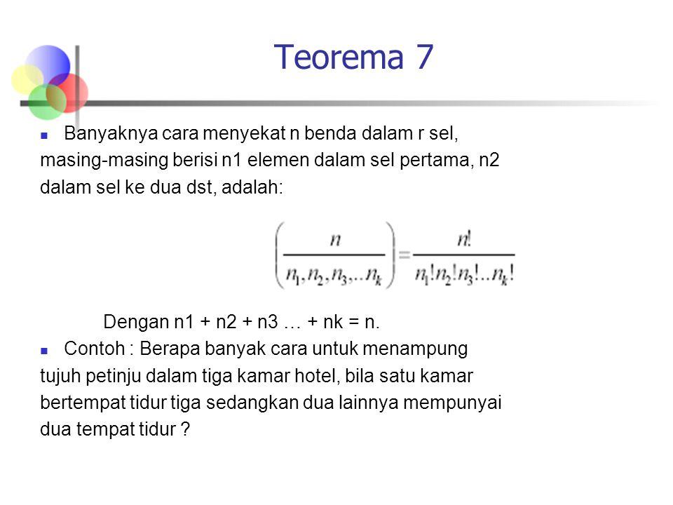 Teorema 7 Banyaknya cara menyekat n benda dalam r sel,