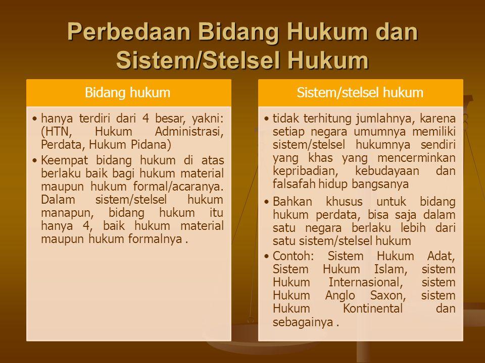Perbedaan Bidang Hukum dan Sistem/Stelsel Hukum