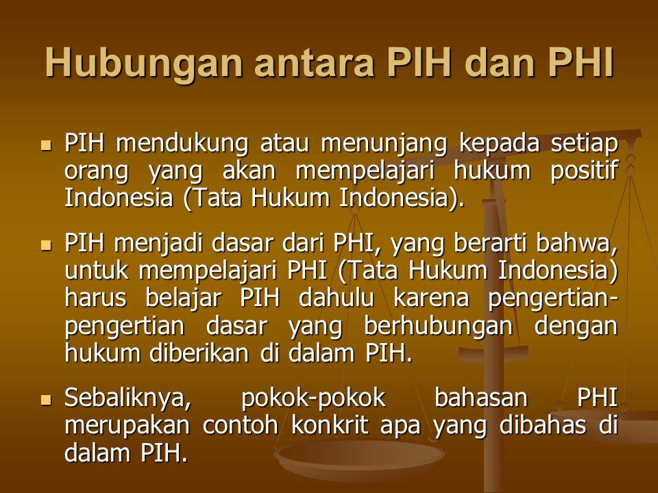 Hubungan antara PIH dan PHI