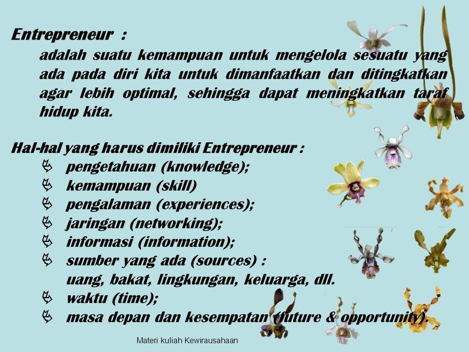 Entrepreneur :