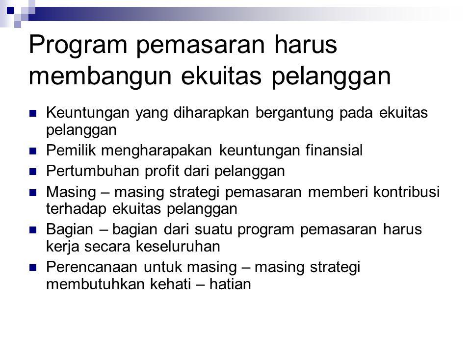 Program pemasaran harus membangun ekuitas pelanggan