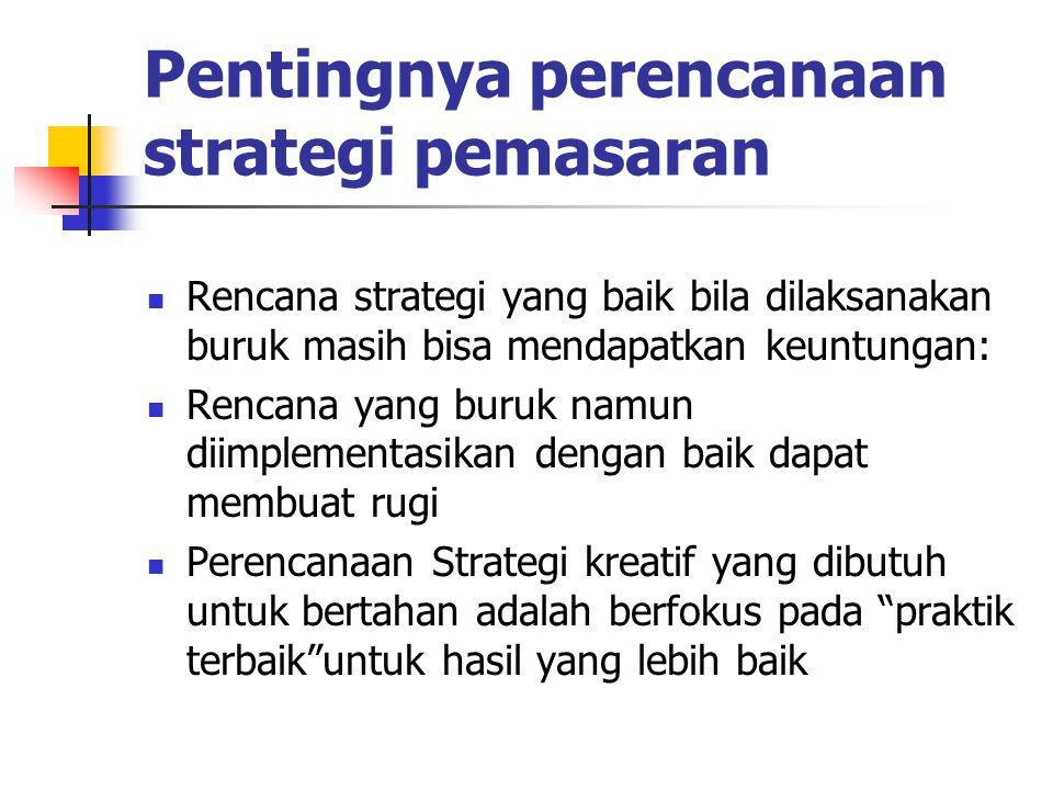 Pentingnya perencanaan strategi pemasaran