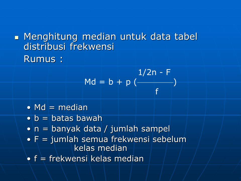 Menghitung median untuk data tabel distribusi frekwensi Rumus :