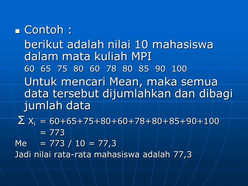 berikut adalah nilai 10 mahasiswa dalam mata kuliah MPI