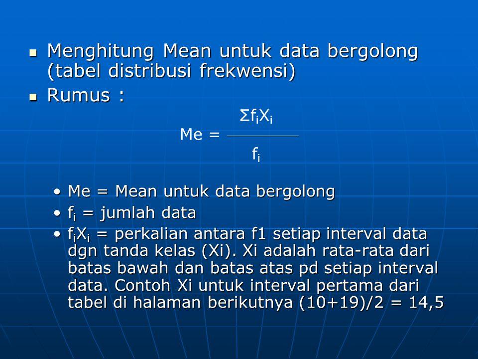Menghitung Mean untuk data bergolong (tabel distribusi frekwensi)