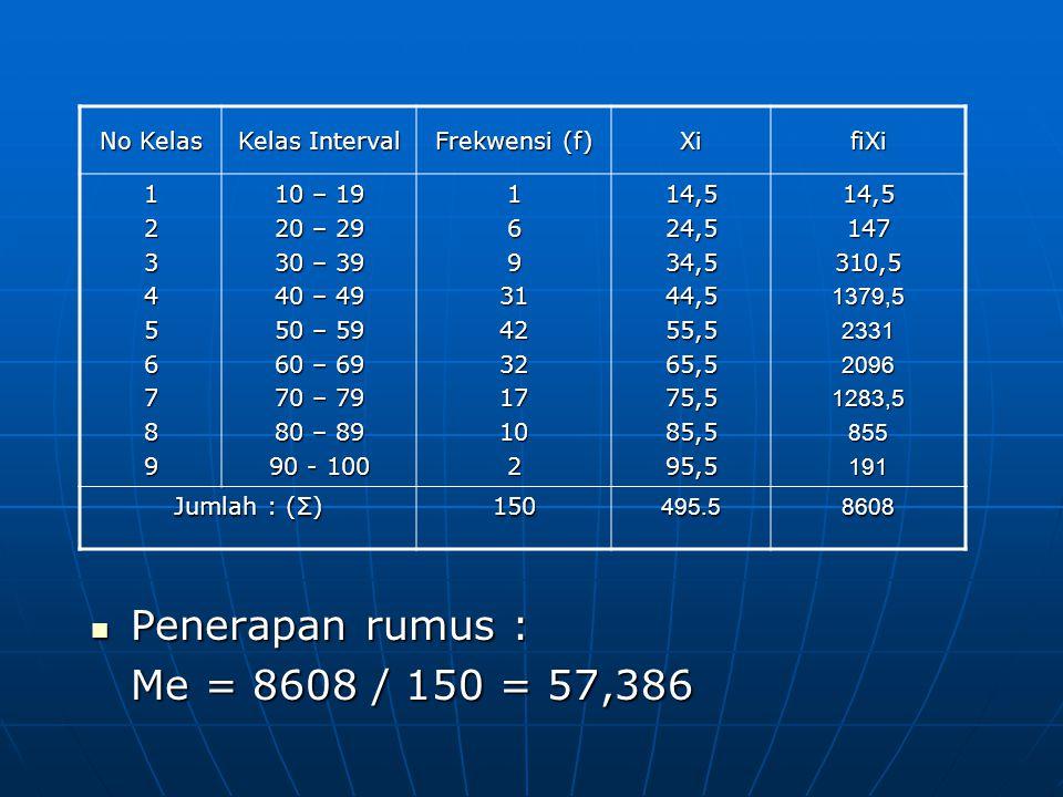 Penerapan rumus : Me = 8608 / 150 = 57,386 No Kelas Kelas Interval