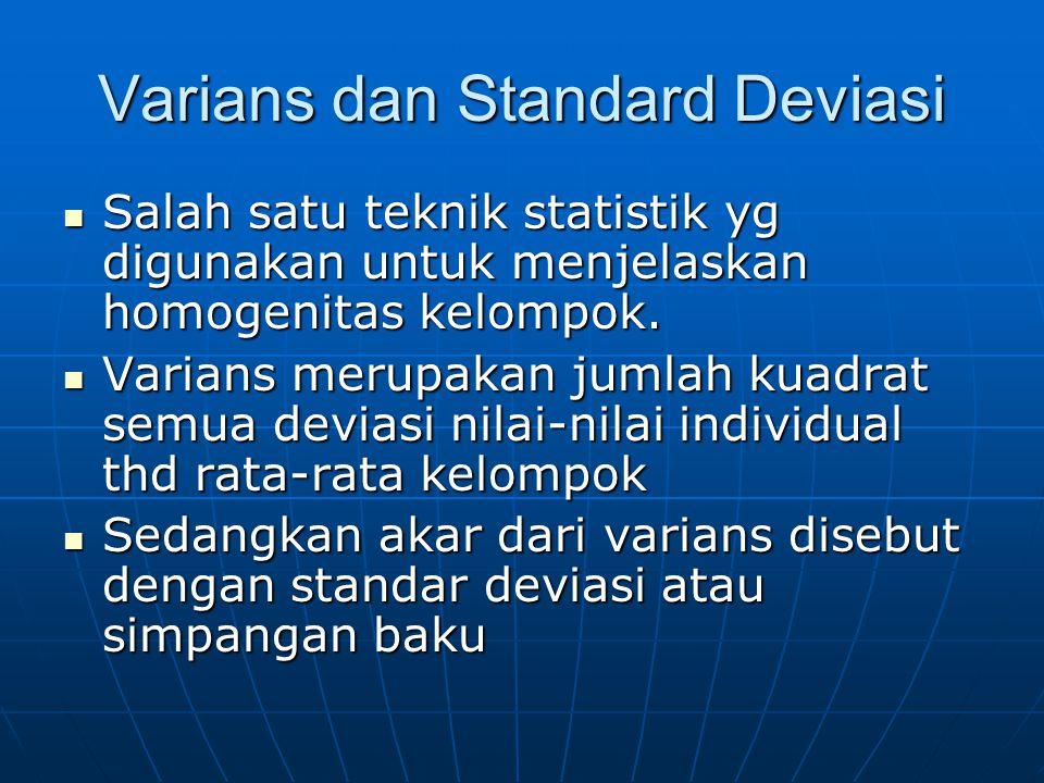 Varians dan Standard Deviasi