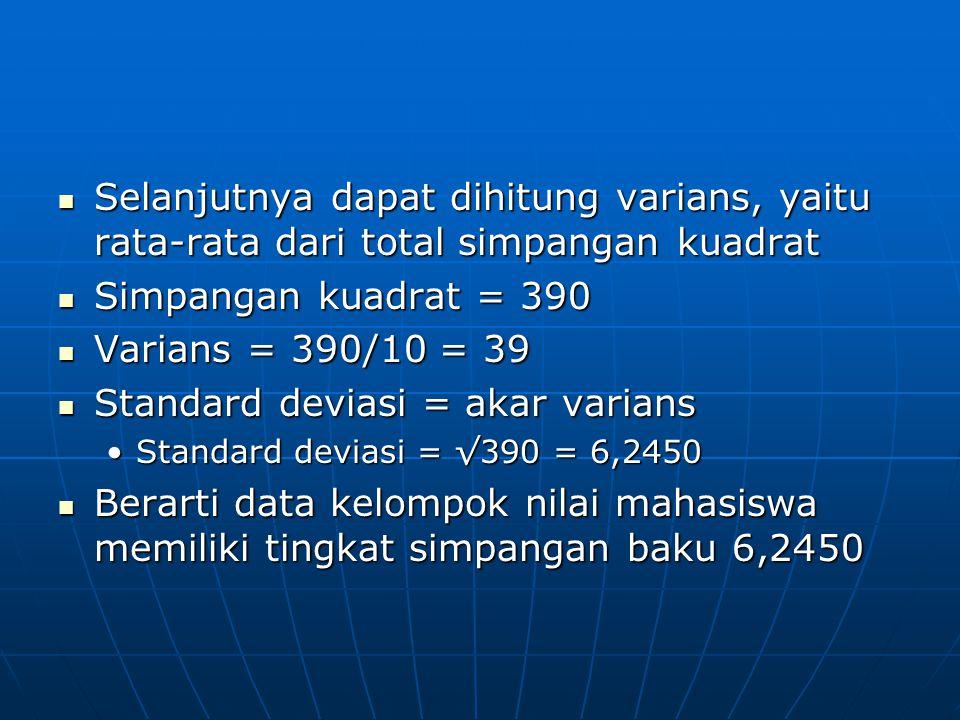 Standard deviasi = akar varians