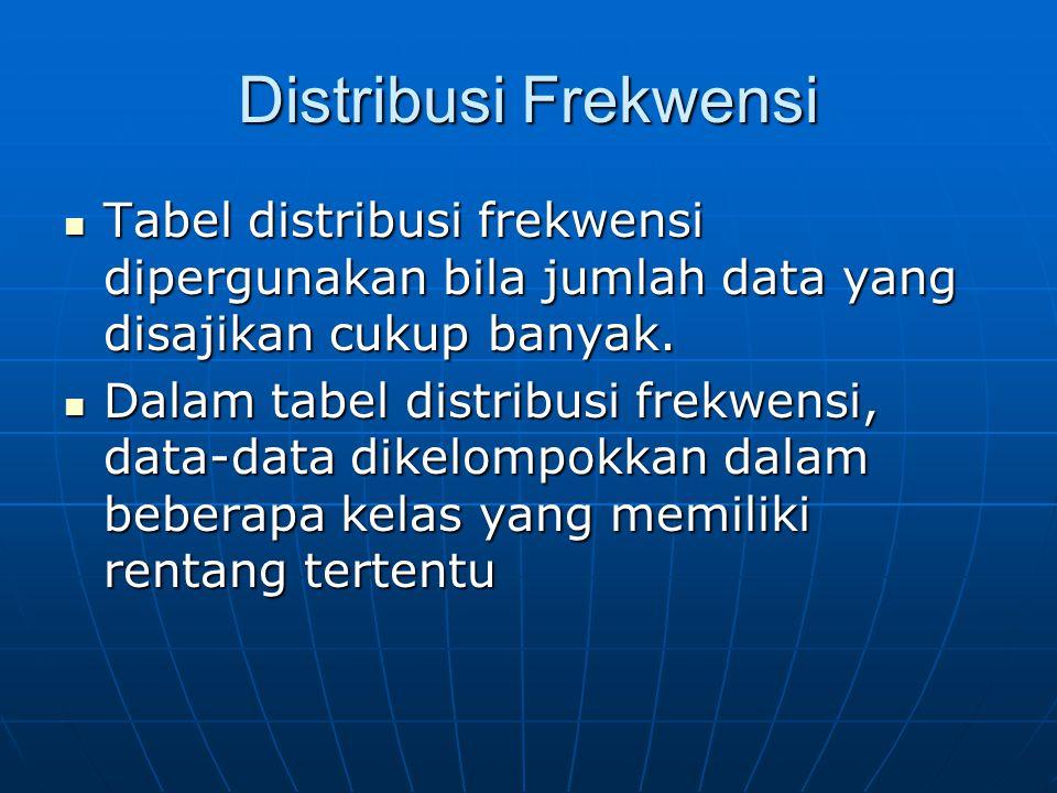 Distribusi Frekwensi Tabel distribusi frekwensi dipergunakan bila jumlah data yang disajikan cukup banyak.