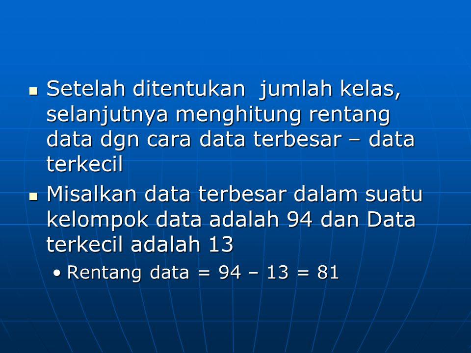 Setelah ditentukan jumlah kelas, selanjutnya menghitung rentang data dgn cara data terbesar – data terkecil