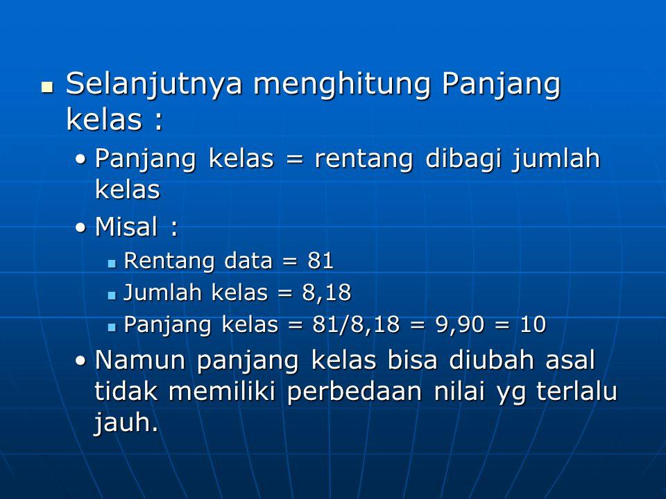 Selanjutnya menghitung Panjang kelas :