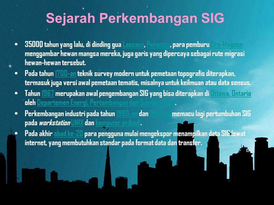 Sejarah Perkembangan SIG