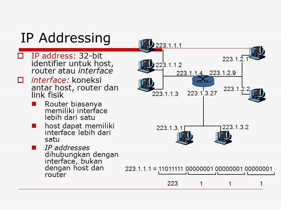 IP Addressing 223.1.1.1. IP address: 32-bit identifier untuk host, router atau interface. interface: koneksi antar host, router dan link fisik.