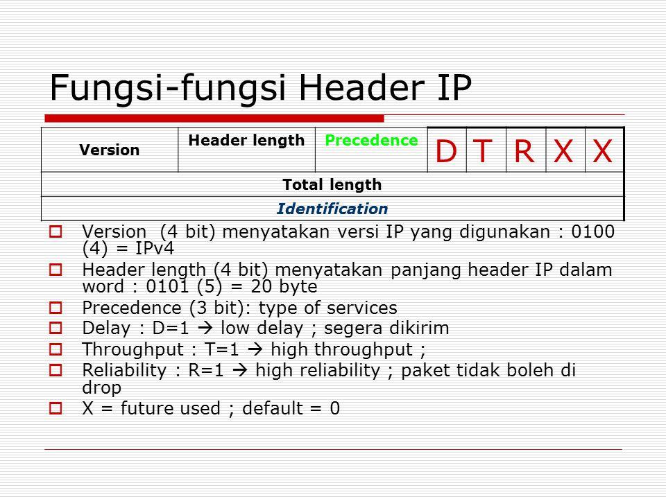 Fungsi-fungsi Header IP