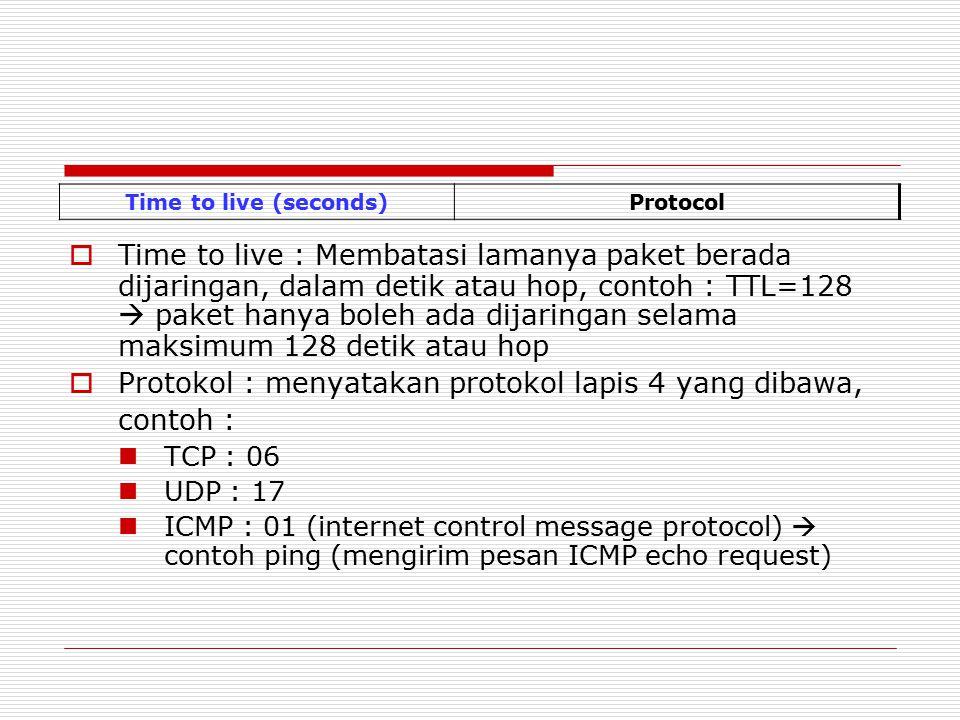 Protokol : menyatakan protokol lapis 4 yang dibawa, contoh :