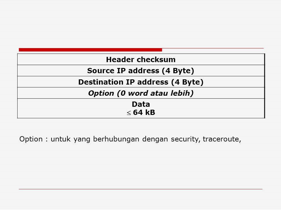 Source IP address (4 Byte) Destination IP address (4 Byte)