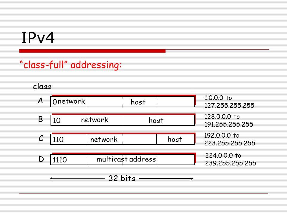 IPv4 class-full addressing: class A B C D 32 bits network host 10