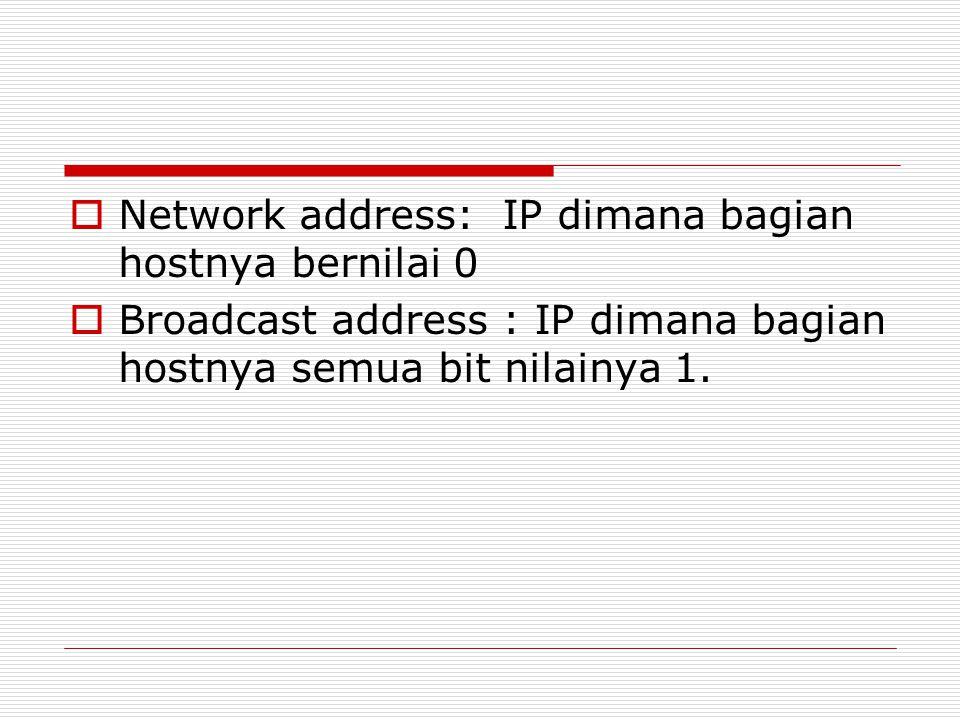 Network address: IP dimana bagian hostnya bernilai 0