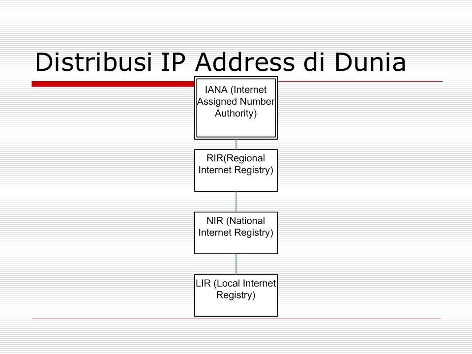 Distribusi IP Address di Dunia