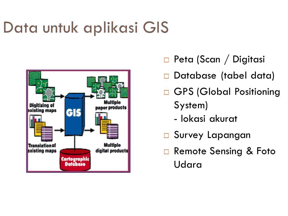 Data untuk aplikasi GIS