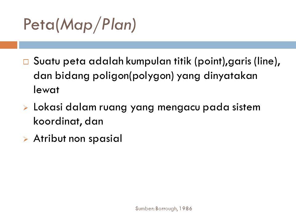 Peta(Map/Plan) Suatu peta adalah kumpulan titik (point),garis (line), dan bidang poligon(polygon) yang dinyatakan lewat.