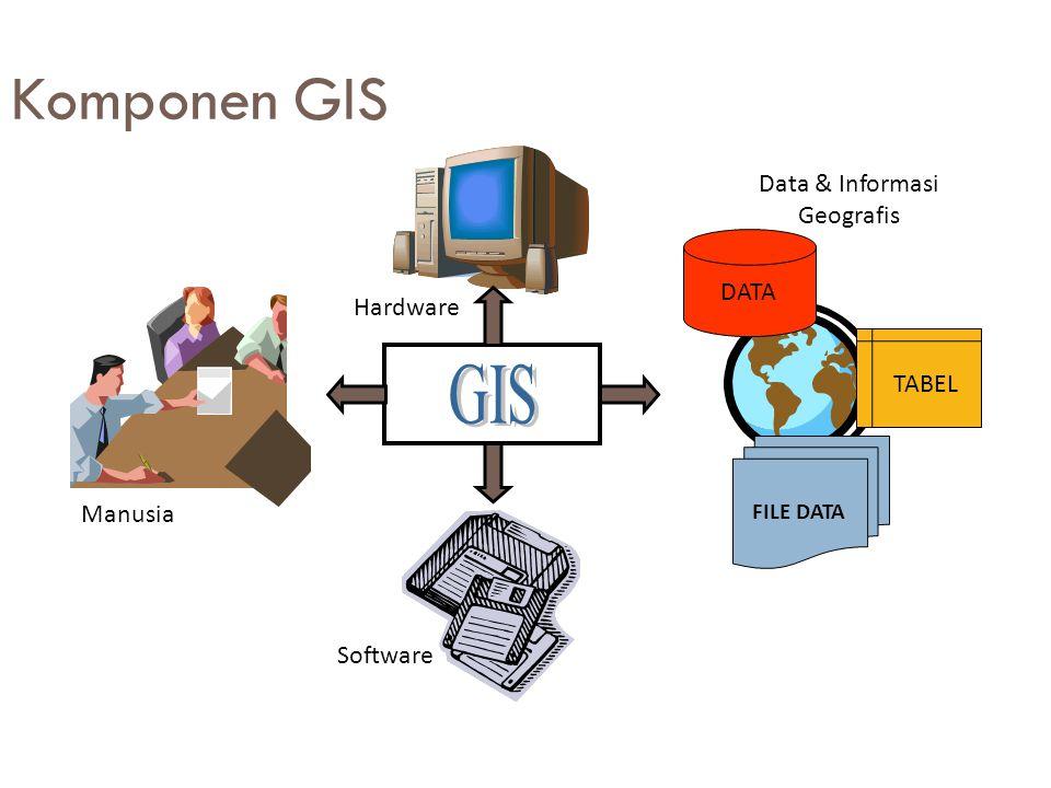 Komponen GIS GIS Data & Informasi Geografis DATA Hardware TABEL