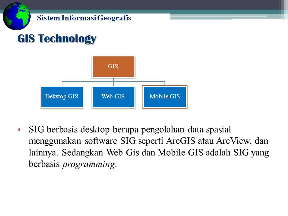 GIS Technology GIS. Dekstop GIS. Web GIS. Mobile GIS.