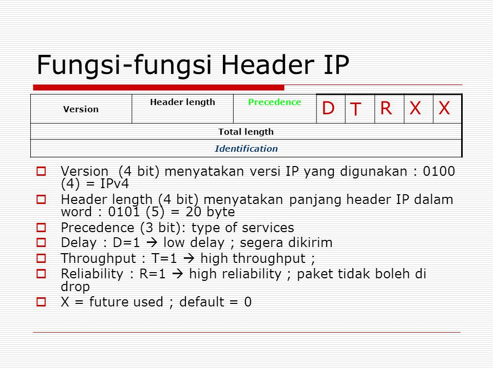 Fungsi-fungsi Header IP