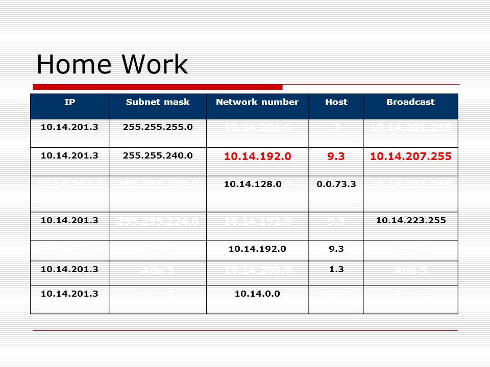 Home Work IP. Subnet mask. Network number. Host. Broadcast. 10.14.201.3. 255.255.255.0. 10.14.201.0.