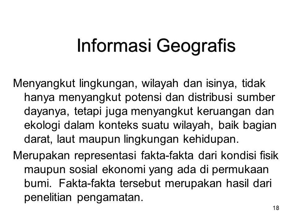 Informasi Geografis