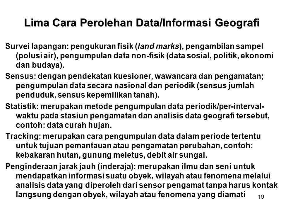 Lima Cara Perolehan Data/Informasi Geografi