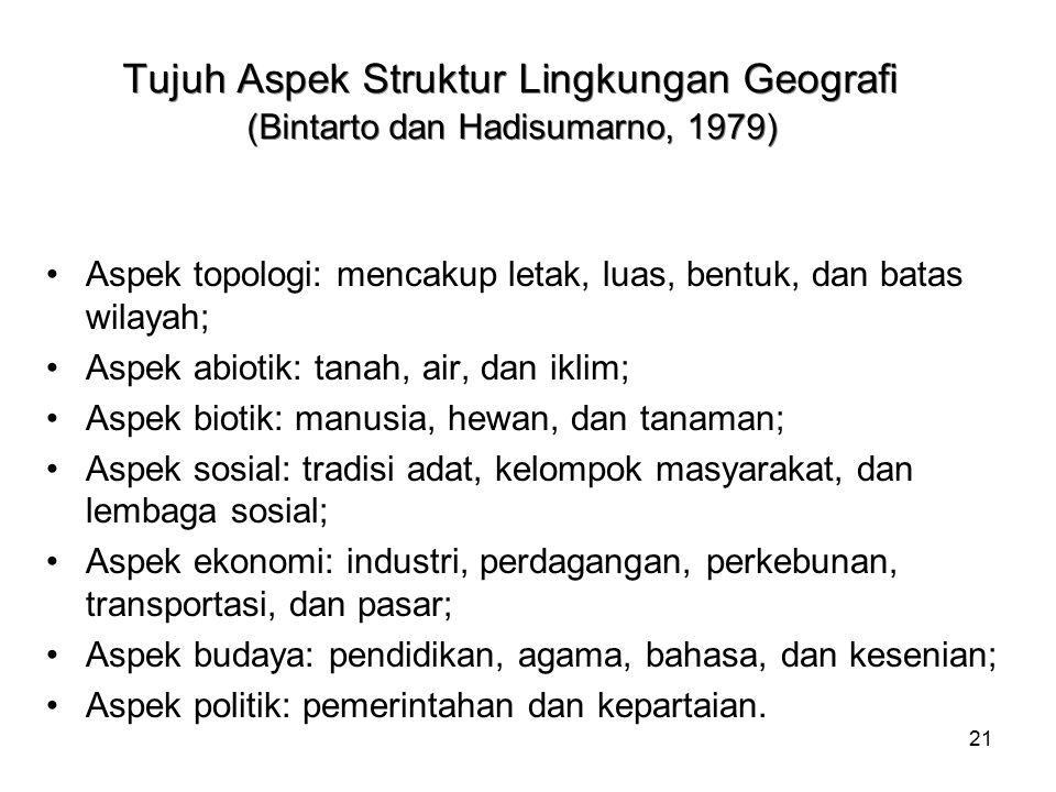 Tujuh Aspek Struktur Lingkungan Geografi (Bintarto dan Hadisumarno, 1979)