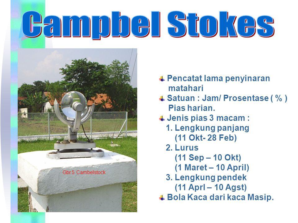 Campbel Stokes Pencatat lama penyinaran matahari