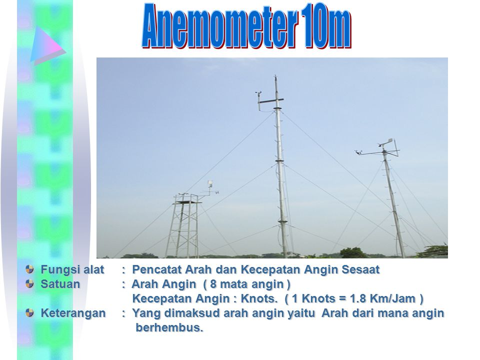 Anemometer 10m Fungsi alat : Pencatat Arah dan Kecepatan Angin Sesaat